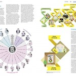 Information Graphics binnenpagina